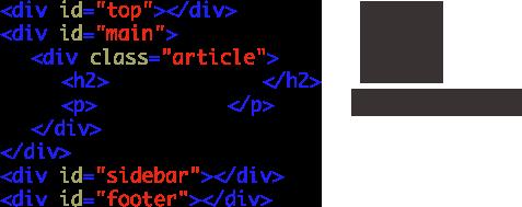 HTML5 Microdata 01