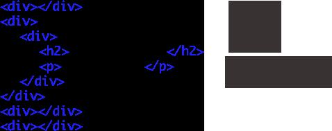 HTML5 Microdata 02