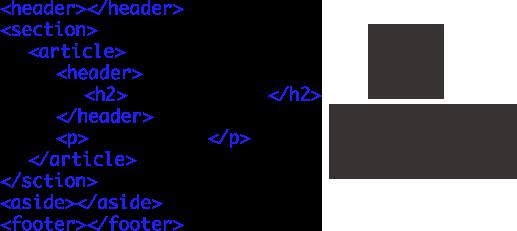 HTML5 Microdata 03