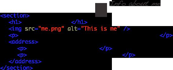 HTML5 Microdata 05