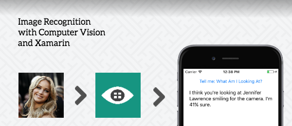 Image Recognition with Microsoft Cognitive Services Computer Vision and Xamarin