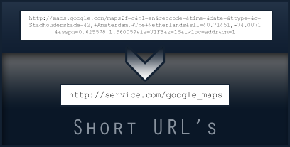 Make long URL's short